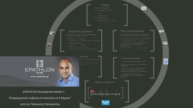Παρουσίαση του μοντέλου επιχειρηματικής επιβίωσης και ανάπτυξης της Epathlon